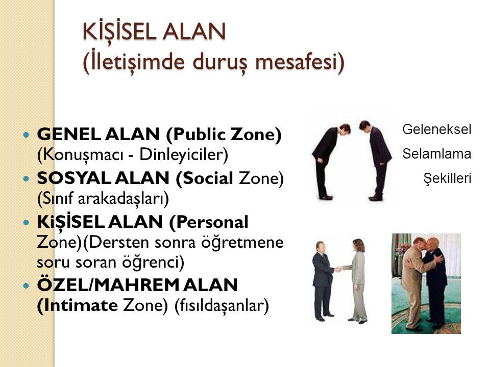 K İ Ş İ SEL ALAN ( İ letişimde duruş mesafesi) GENEL ALAN (Public Zone) (Konuşmacı - Dinleyiciler) SOSYAL ALAN (Social Zone) (Sınıf arakadaşları) KiŞ