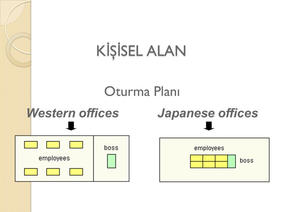 K İ Ş İ SEL ALAN Oturma Planı Western officesJapanese offices