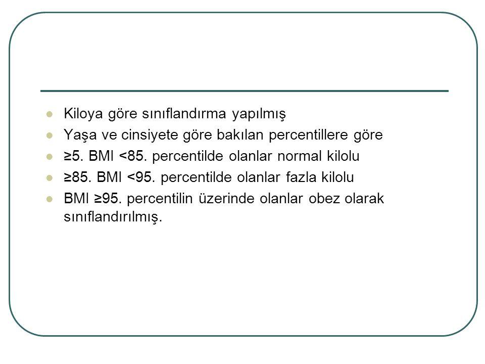 Kiloya göre sınıflandırma yapılmış Yaşa ve cinsiyete göre bakılan percentillere göre ≥5.