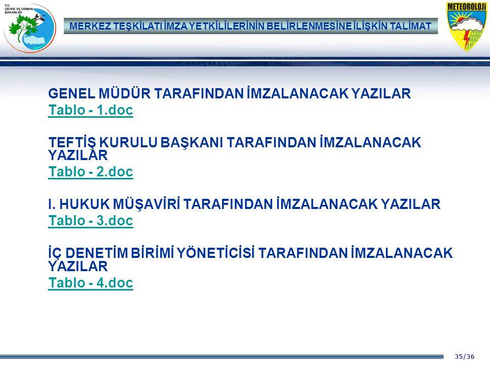 35/36 GENEL MÜDÜR TARAFINDAN İMZALANACAK YAZILAR Tablo - 1.doc TEFTİŞ KURULU BAŞKANI TARAFINDAN İMZALANACAK YAZILAR Tablo - 2.doc I.