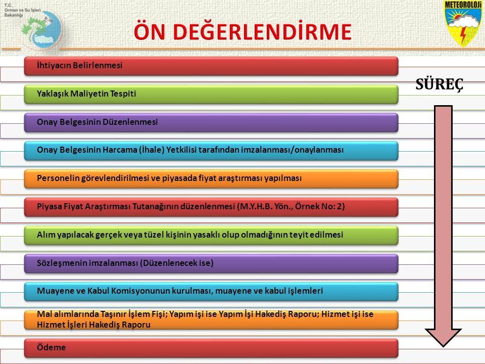 KASIM 2015 / İSTANBUL 15/21 SORU 14- Aşağıdakilerden hangisi kronolojik olarak doğrudan temin sürecini doğru yansıtmaktadır.
