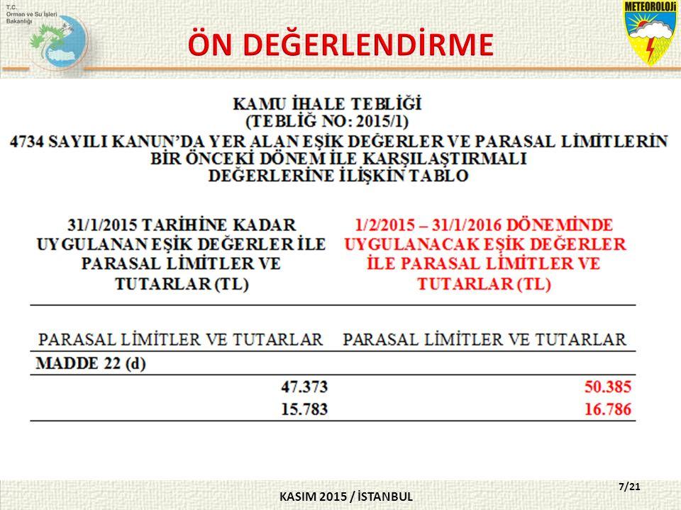 KASIM 2015 / İSTANBUL 7/21 SORU 6- 2015 yılı için 20.900 TL ödeneği bulunan ve yaklaşık maliyeti KDV hariç 17.686 TL olan büro mobilyasını, Bingöl Meteoroloji Müdürlüğü doğrudan temin yöntemi ile alabilir mi.