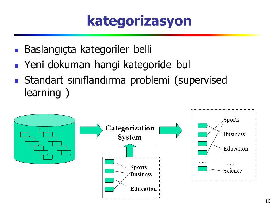 10 kategorizasyon Baslangıçta kategoriler belli Yeni dokuman hangi kategoride bul Standart sınıflandırma problemi (supervised learning ) Categorizatio
