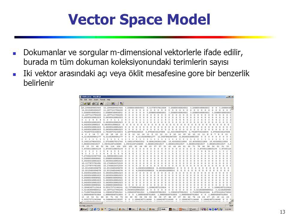13 Vector Space Model Dokumanlar ve sorgular m-dimensional vektorlerle ifade edilir, burada m tüm dokuman koleksiyonundaki terimlerin sayısı Iki vekto
