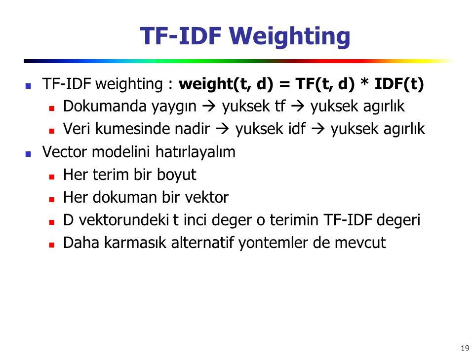 19 TF-IDF Weighting TF-IDF weighting : weight(t, d) = TF(t, d) * IDF(t) Dokumanda yaygın  yuksek tf  yuksek agırlık Veri kumesinde nadir  yuksek id