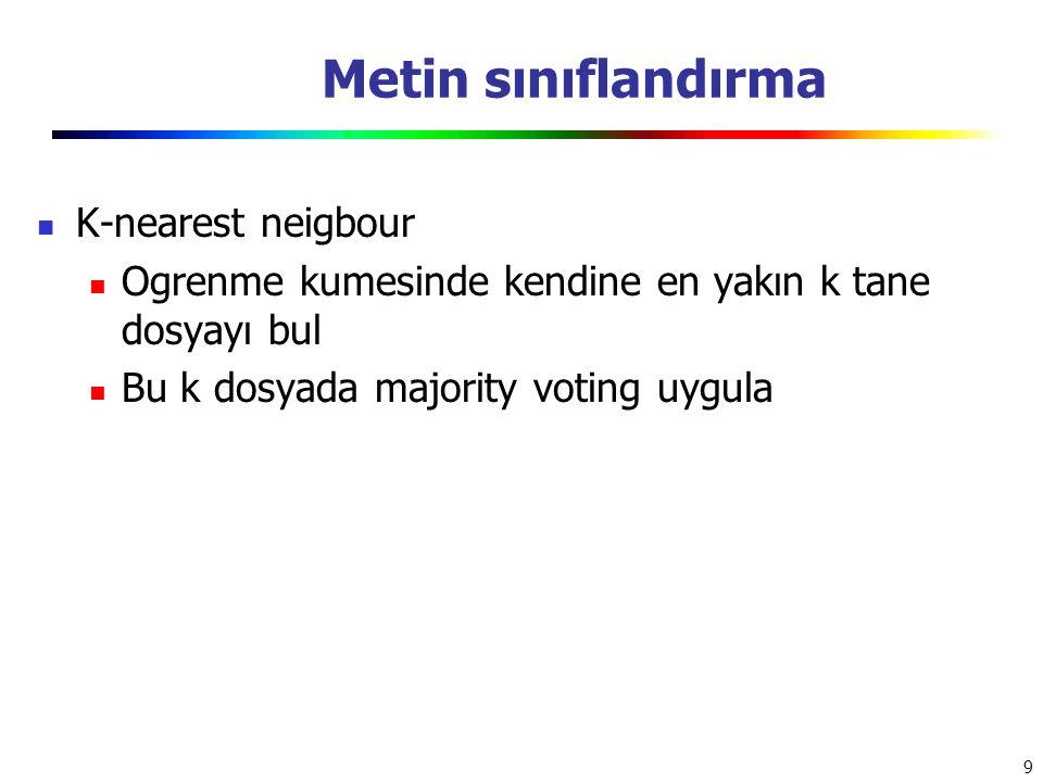 9 Metin sınıflandırma K-nearest neigbour Ogrenme kumesinde kendine en yakın k tane dosyayı bul Bu k dosyada majority voting uygula