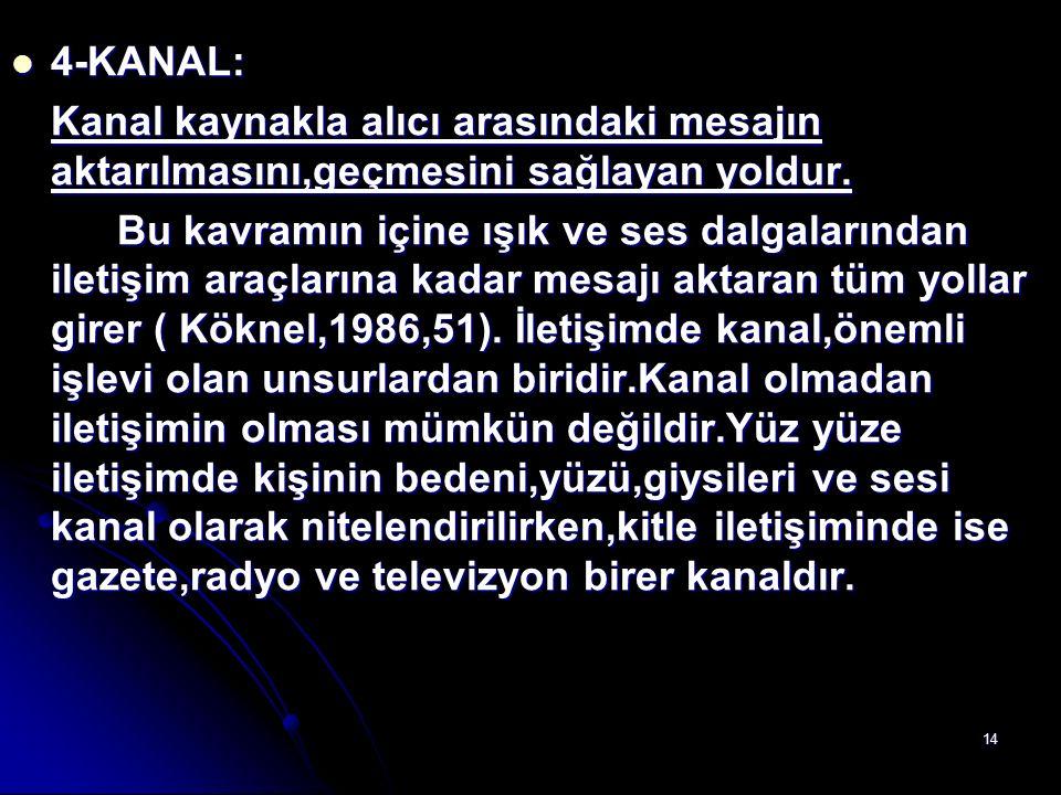14 4-KANAL: 4-KANAL: Kanal kaynakla alıcı arasındaki mesajın aktarılmasını,geçmesini sağlayan yoldur. Bu kavramın içine ışık ve ses dalgalarından ilet