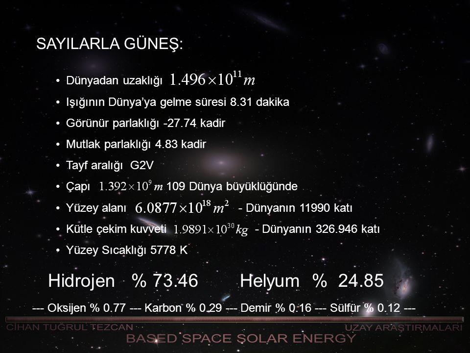 SAYILARLA GÜNEŞ: Dünyadan uzaklığı Işığının Dünya'ya gelme süresi 8.31 dakika Görünür parlaklığı -27.74 kadir Mutlak parlaklığı 4.83 kadir Tayf aralığı G2V Çapı 109 Dünya büyüklüğünde Yüzey alanı - Dünyanın 11990 katı Kütle çekim kuvveti - Dünyanın 326.946 katı Yüzey Sıcaklığı 5778 K Hidrojen % 73.46Helyum % 24.85 --- Oksijen % 0.77 --- Karbon % 0.29 --- Demir % 0.16 --- Sülfür % 0.12 ---