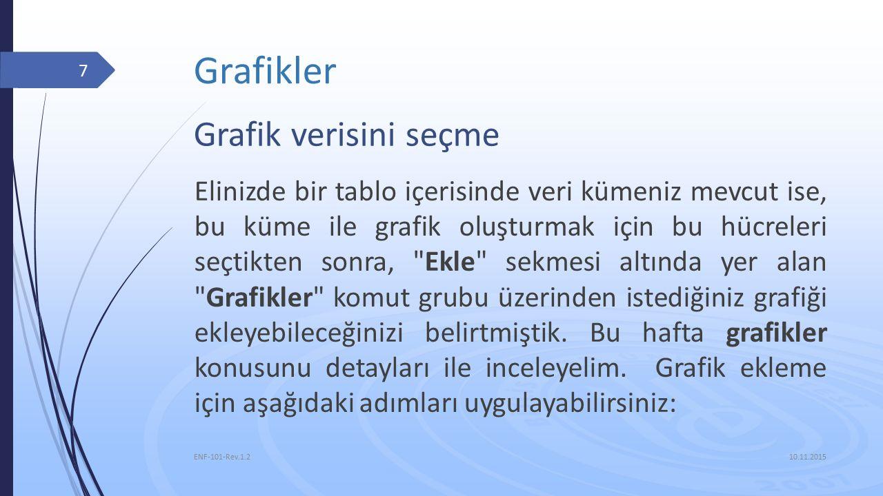 Grafikler Grafik başlığı oluşturmak ya da iptal etmek için grafik seçili iken açılan Grafik Araçları sekmesi altında, Düzen alt sekmesi üzerindeki, Etiketler komut grubu içinde yer alan Grafik Başlığı butonundan faydalanabilirsiniz.
