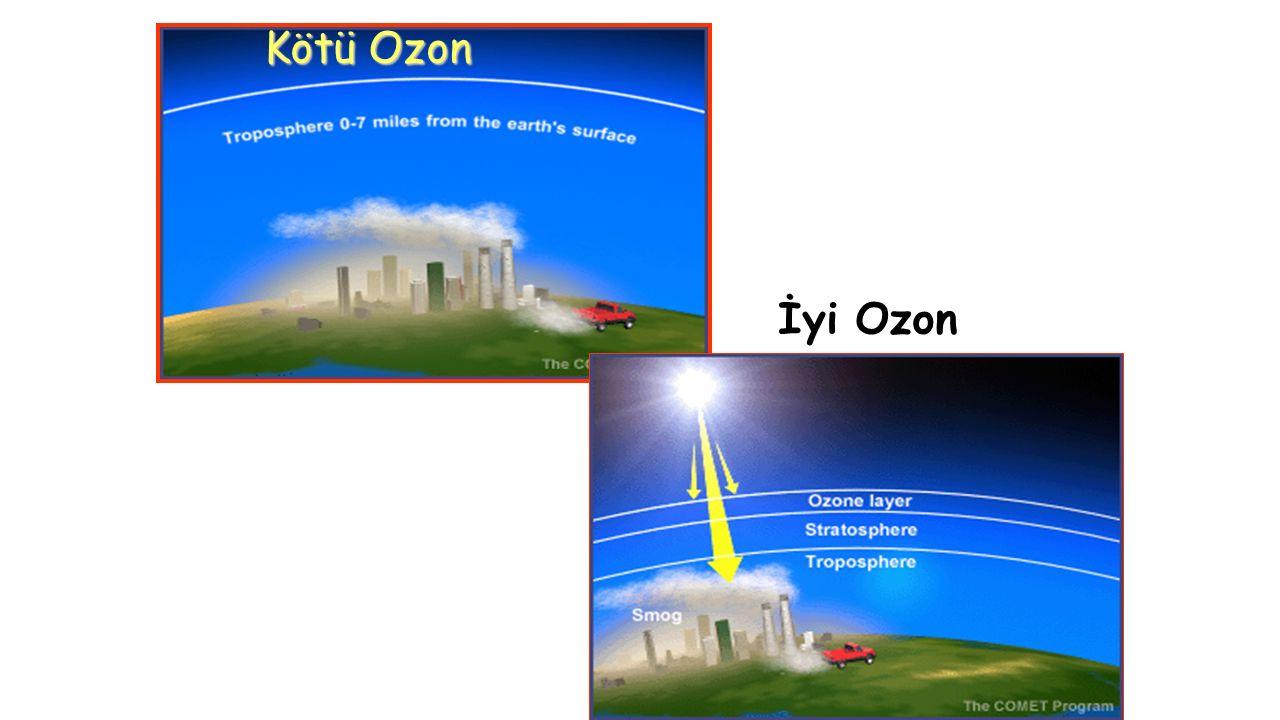İyi Ozon Kötü Ozon
