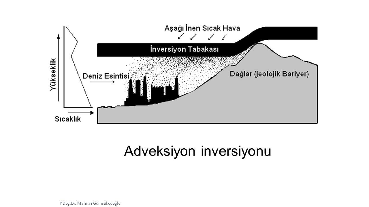 Y.Doç.Dr. Mahnaz Gümrükçüoğlu Adveksiyon inversiyonu