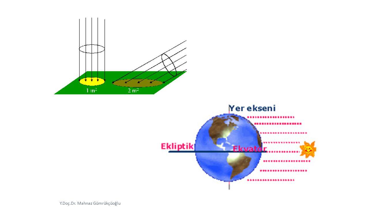 Y.Doç.Dr. Mahnaz Gümrükçüoğlu Yeryüzü albedo değişimi
