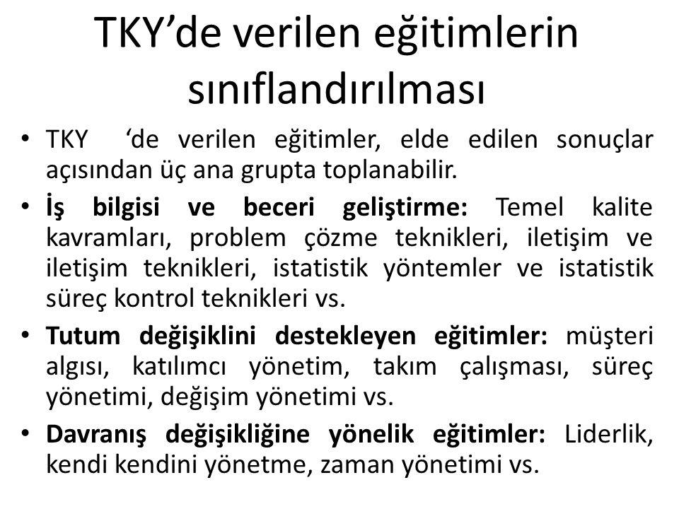TKY'de verilen eğitimlerin sınıflandırılması TKY 'de verilen eğitimler, elde edilen sonuçlar açısından üç ana grupta toplanabilir. İş bilgisi ve becer