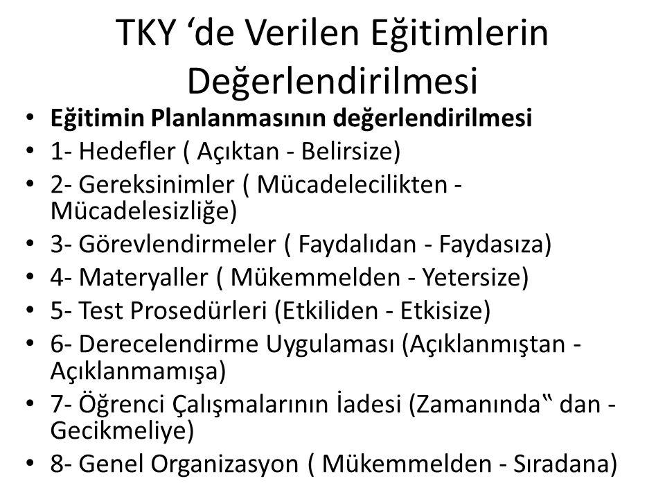 TKY 'de Verilen Eğitimlerin Değerlendirilmesi Eğitimin Planlanmasının değerlendirilmesi 1- Hedefler ( Açıktan - Belirsize) 2- Gereksinimler ( Mücadele