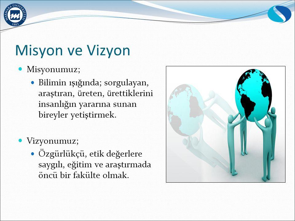 Diğer Uluslararası Anlaşmalar Siyaset Bilimi ve Uluslararası İlişkiler (İng.) Mevlana programı kapsamında Azerbaycan Qafqaz Üniversitesi ve ABD Georgia State Üniversitesi'yle öğrenci ve öğretim üyesi değişimi anlaşmaları imzalanmıştır.
