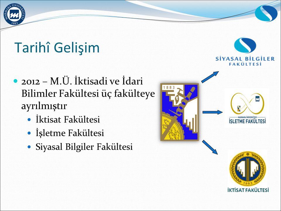Akademik Kadro Siyaset Bilimi ve Uluslararası İlişkiler (İng.) Kamu Yönetimi Uluslararası İlişkiler Yerel Yönetimler Toplam (Fr.) Prof.