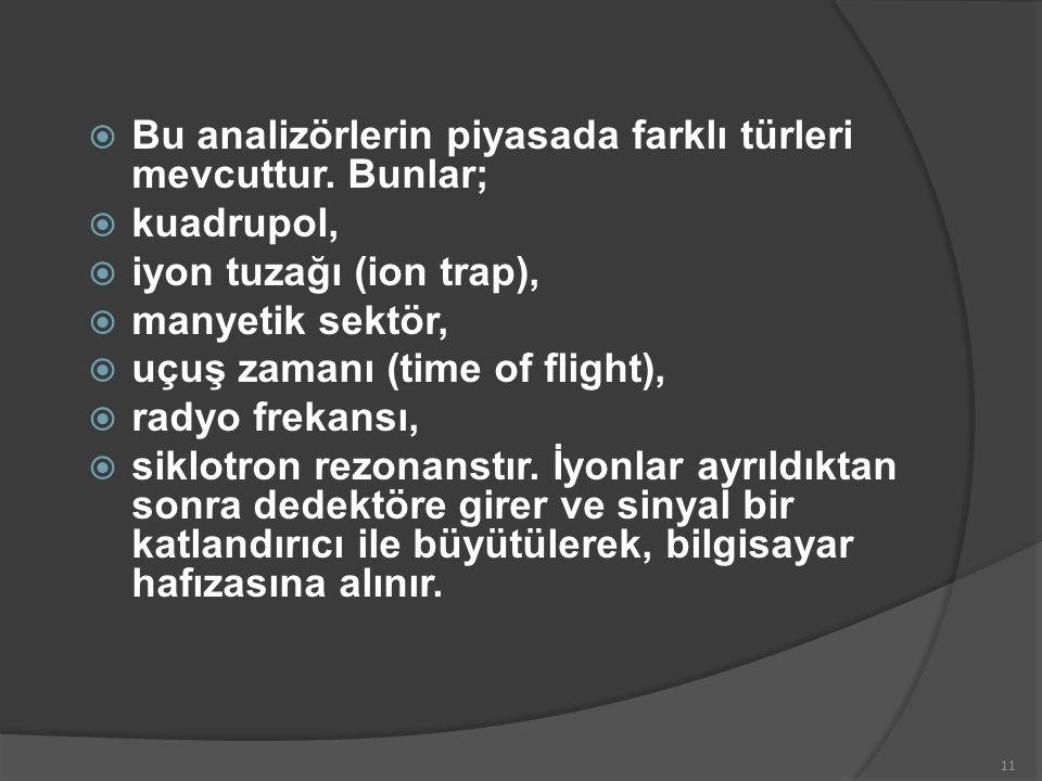  Bu analizörlerin piyasada farklı türleri mevcuttur. Bunlar;  kuadrupol,  iyon tuzağı (ion trap),  manyetik sektör,  uçuş zamanı (time of flight)