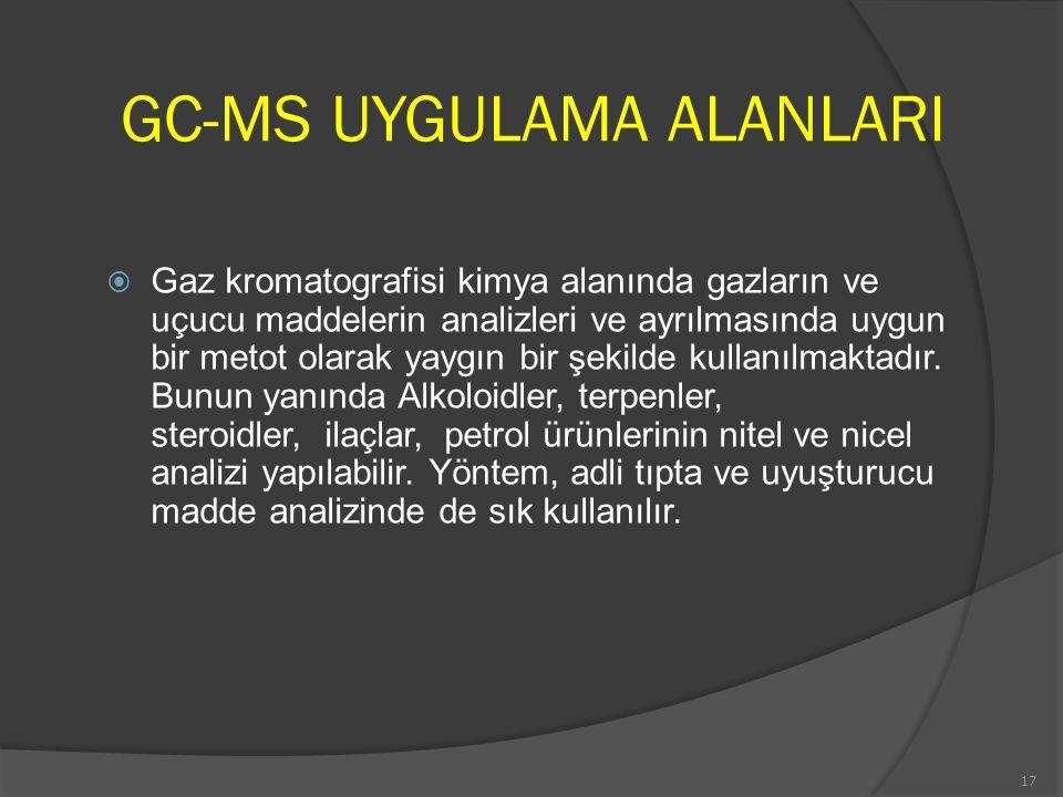 GC-MS UYGULAMA ALANLARI  Gaz kromatografisi kimya alanında gazların ve uçucu maddelerin analizleri ve ayrılmasında uygun bir metot olarak yaygın bir