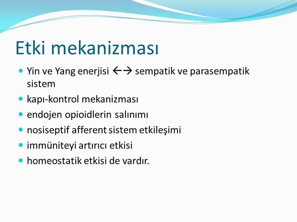 Etki mekanizması Yin ve Yang enerjisi  sempatik ve parasempatik sistem kapı-kontrol mekanizması endojen opioidlerin salınımı nosiseptif afferent sistem etkileşimi immüniteyi artırıcı etkisi homeostatik etkisi de vardır.