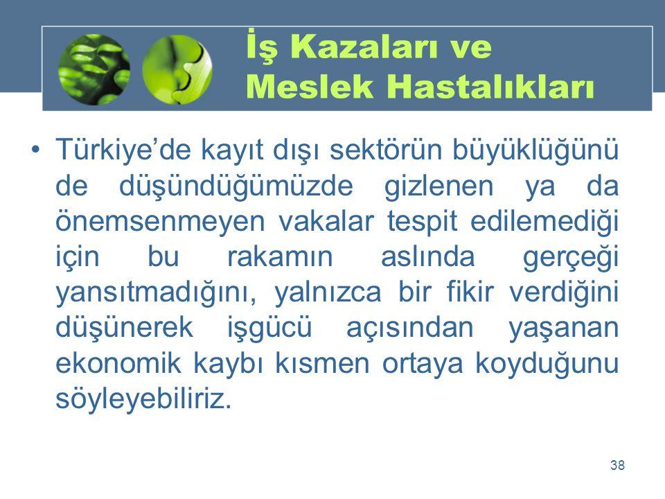 İş Kazaları ve Meslek Hastalıkları Türkiye'de kayıt dışı sektörün büyüklüğünü de düşündüğümüzde gizlenen ya da önemsenmeyen vakalar tespit edilemediği