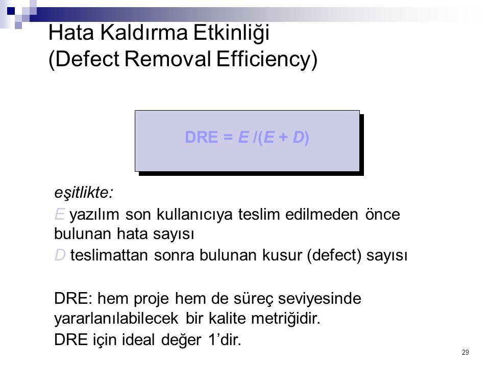 29 Hata Kaldırma Etkinliği (Defect Removal Efficiency) eşitlikte: E yazılım son kullanıcıya teslim edilmeden önce bulunan hata sayısı D teslimattan sonra bulunan kusur (defect) sayısı DRE: hem proje hem de süreç seviyesinde yararlanılabilecek bir kalite metriğidir.