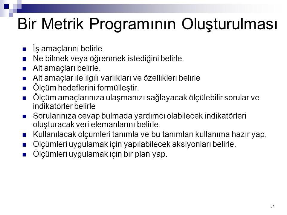 31 Bir Metrik Programının Oluşturulması İş amaçlarını belirle.