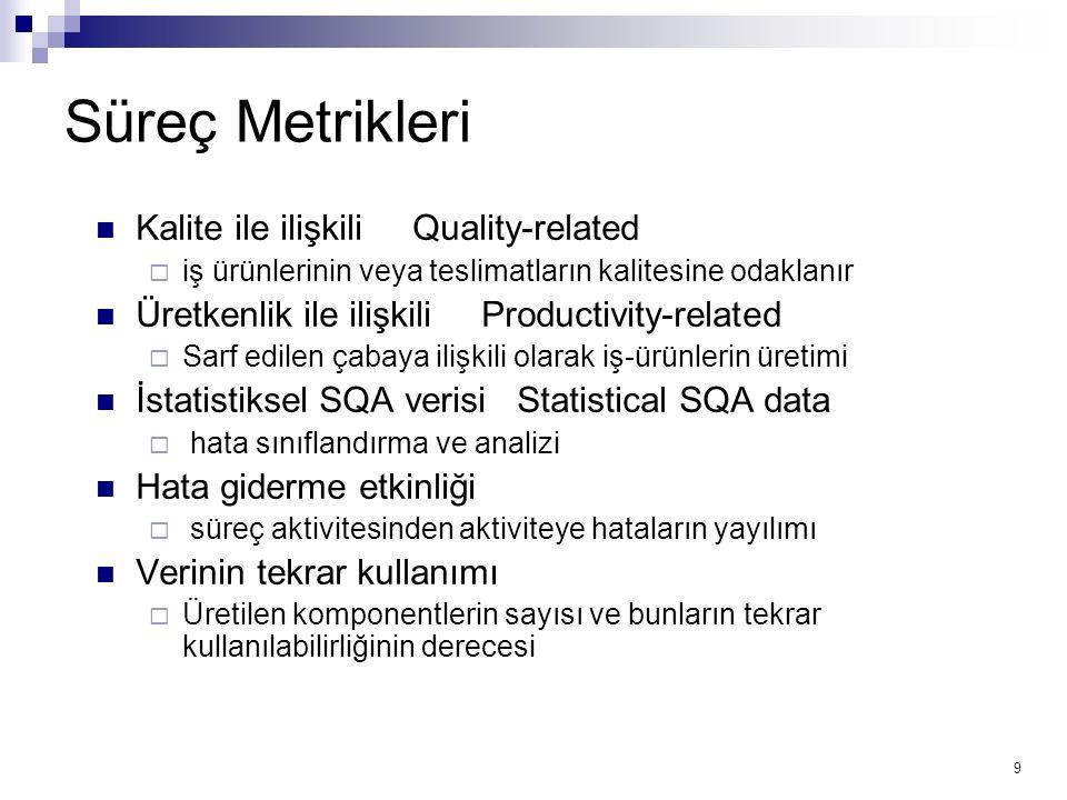 9 Süreç Metrikleri Kalite ile ilişkili Quality-related  iş ürünlerinin veya teslimatların kalitesine odaklanır Üretkenlik ile ilişkili Productivity-related  Sarf edilen çabaya ilişkili olarak iş-ürünlerin üretimi İstatistiksel SQA verisi Statistical SQA data  hata sınıflandırma ve analizi Hata giderme etkinliği  süreç aktivitesinden aktiviteye hataların yayılımı Verinin tekrar kullanımı  Üretilen komponentlerin sayısı ve bunların tekrar kullanılabilirliğinin derecesi