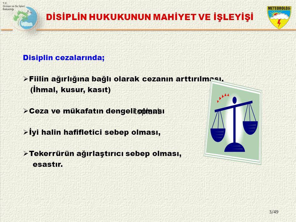 14/49  Dosya disiplin Kuruluna tevdi edilir.