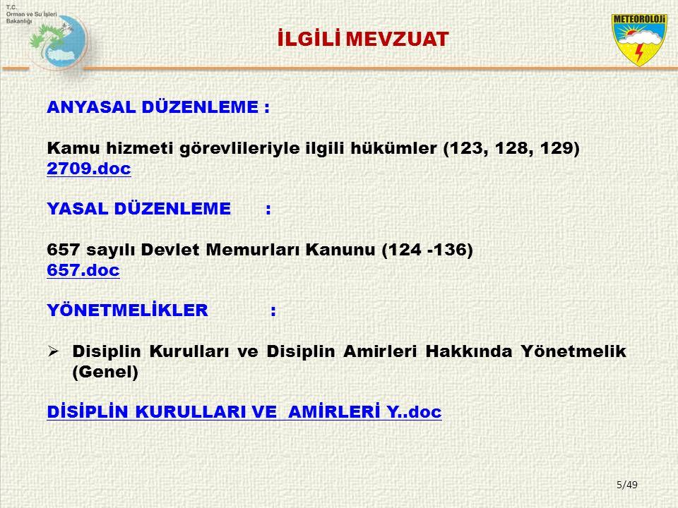 16/49  Amir bu konuyu Yüksek Disiplin Kuruluna tevdi eder.