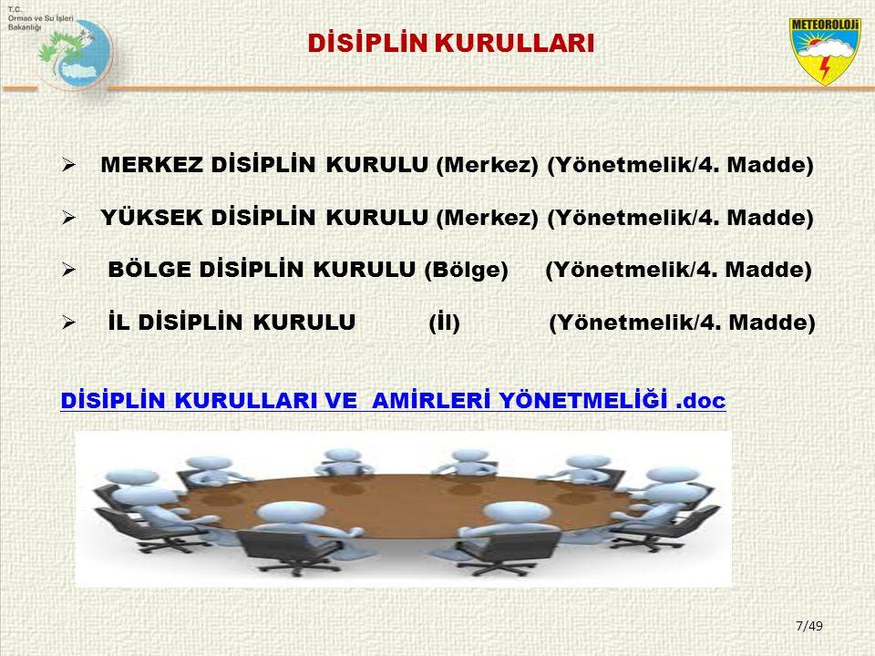 DİSİPLİN KURULLARI  MERKEZ DİSİPLİN KURULU (Merkez) (Yönetmelik/4.
