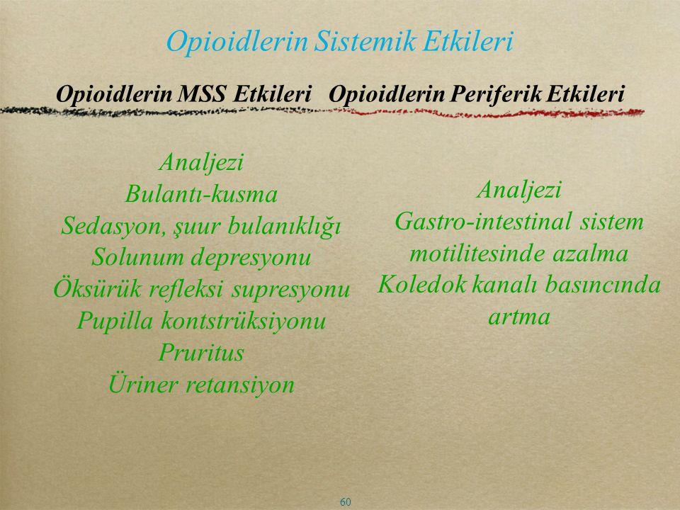 Opioidlerin Sistemik Etkileri Analjezi Bulantı-kusma Sedasyon, şuur bulanıklığı Solunum depresyonu Öksürük refleksi supresyonu Pupilla kontstrüksiyonu
