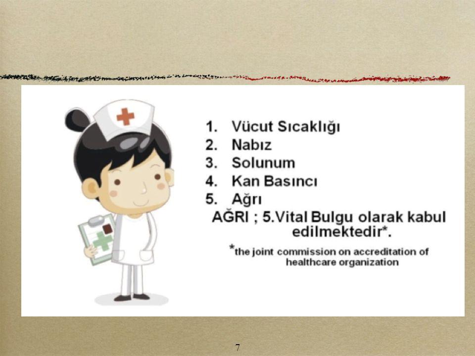 NSAİİ – SINIFLAMASI (Kimyasal yapılarına göre) Salisilik asit türevleri -------Aspirin,salisilat,diflunisal...
