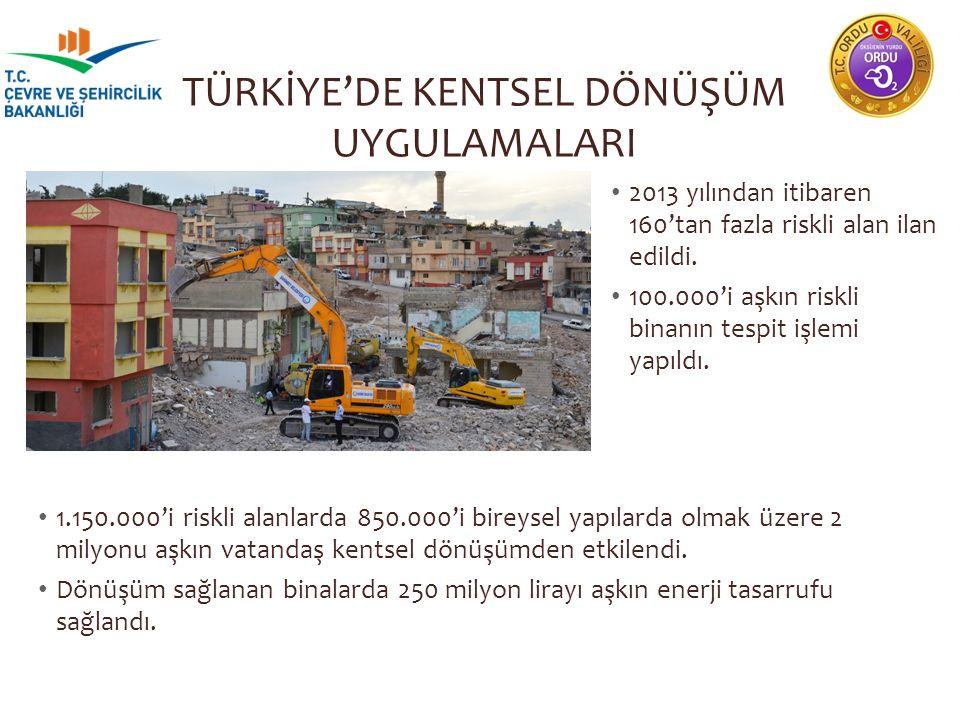 TÜRKİYE'DE KENTSEL DÖNÜŞÜM UYGULAMALARI 2013 yılından itibaren 160'tan fazla riskli alan ilan edildi. 100.000'i aşkın riskli binanın tespit işlemi yap
