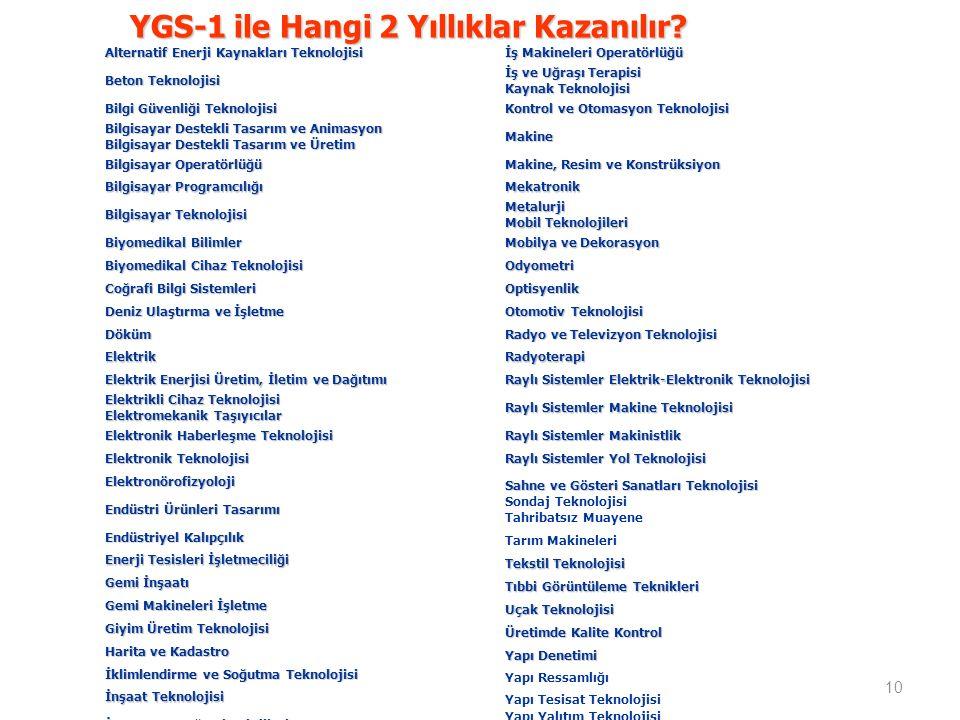 YGS-1 ile Hangi 2 Yıllıklar Kazanılır.