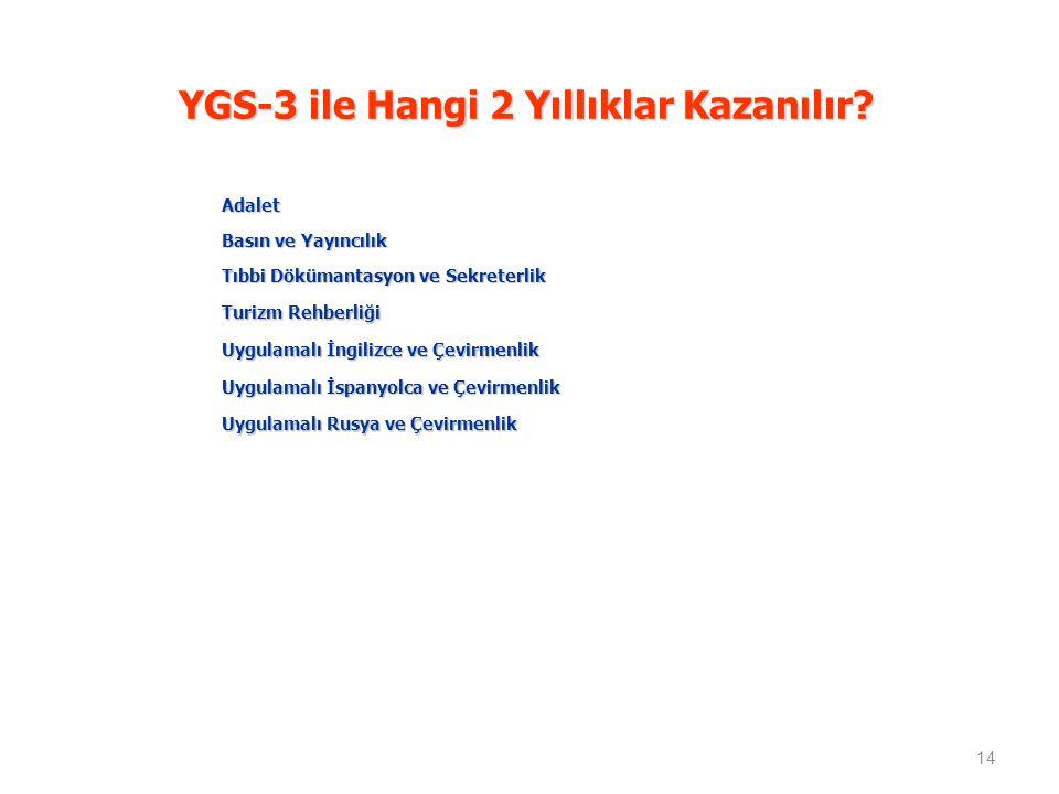 YGS-3 ile Hangi 2 Yıllıklar Kazanılır.