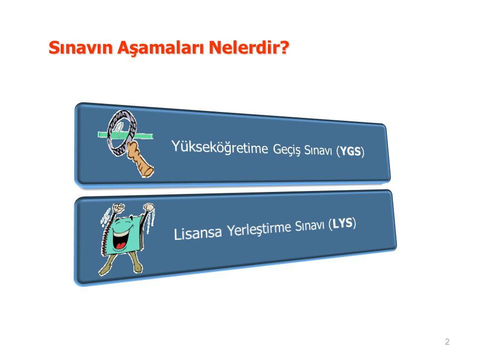 TM PUAN TÜRLERİ Rehberlik ve Kişisel Gelişim Merkezi43 Puan Türü Testlerin Ağırlıkları (%) YGSLYS ( LYS-1 + LYS-3) TürkçeSosyal Bil.