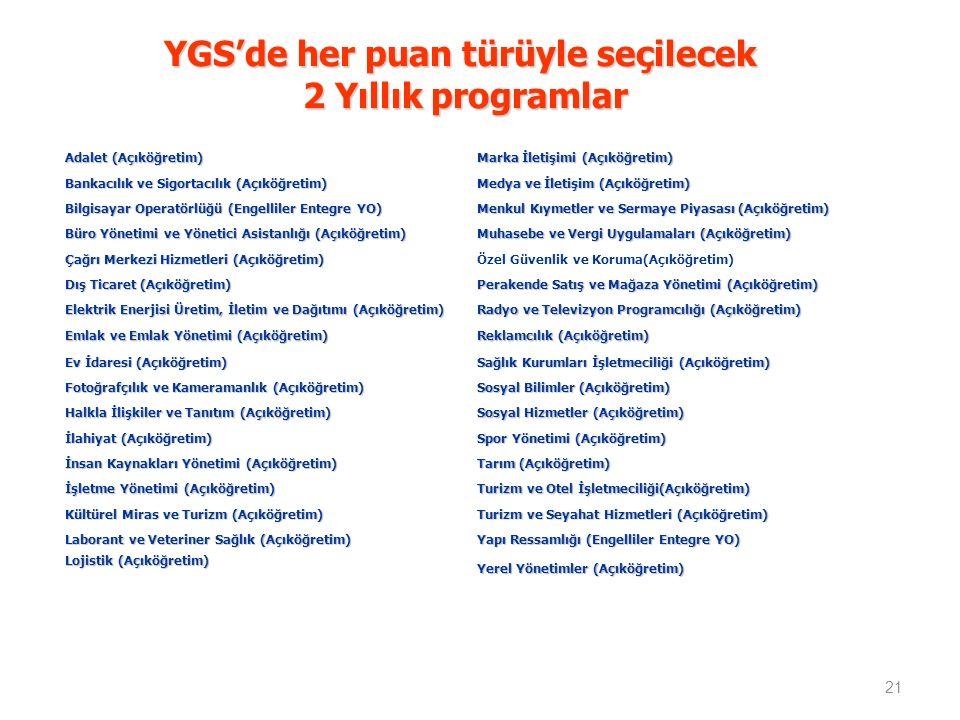 YGS'de her puan türüyle seçilecek 2 Yıllık programlar 21 Adalet (Açıköğretim) Marka İletişimi (Açıköğretim) Bankacılık ve Sigortacılık (Açıköğretim) Medya ve İletişim (Açıköğretim) Bilgisayar Operatörlüğü (Engelliler Entegre YO) Menkul Kıymetler ve Sermaye Piyasası (Açıköğretim) Büro Yönetimi ve Yönetici Asistanlığı (Açıköğretim) Muhasebe ve Vergi Uygulamaları (Açıköğretim) Çağrı Merkezi Hizmetleri (Açıköğretim) Özel Güvenlik ve Koruma(Açıköğretim) Dış Ticaret (Açıköğretim) Perakende Satış ve Mağaza Yönetimi (Açıköğretim) Elektrik Enerjisi Üretim, İletim ve Dağıtımı (Açıköğretim) Radyo ve Televizyon Programcılığı (Açıköğretim) Emlak ve Emlak Yönetimi (Açıköğretim) Reklamcılık (Açıköğretim) Ev İdaresi (Açıköğretim) Sağlık Kurumları İşletmeciliği (Açıköğretim) Fotoğrafçılık ve Kameramanlık (Açıköğretim) Sosyal Bilimler (Açıköğretim) Halkla İlişkiler ve Tanıtım (Açıköğretim) Sosyal Hizmetler (Açıköğretim) İlahiyat (Açıköğretim) Spor Yönetimi (Açıköğretim) İnsan Kaynakları Yönetimi (Açıköğretim) Tarım (Açıköğretim) İşletme Yönetimi (Açıköğretim) Turizm ve Otel İşletmeciliği(Açıköğretim) Kültürel Miras ve Turizm (Açıköğretim) Turizm ve Seyahat Hizmetleri (Açıköğretim) Laborant ve Veteriner Sağlık (Açıköğretim) Yapı Ressamlığı (Engelliler Entegre YO) Lojistik (Açıköğretim) Yerel Yönetimler (Açıköğretim)