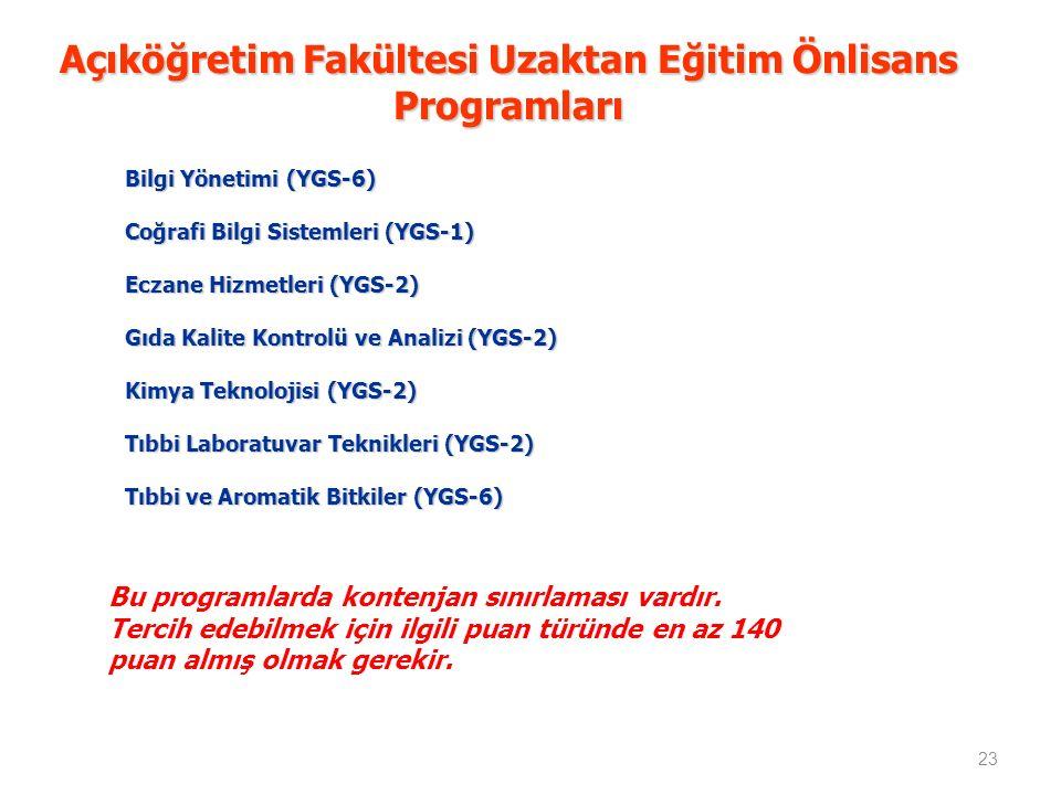 Açıköğretim Fakültesi Uzaktan Eğitim Önlisans Programları 23 Bilgi Yönetimi (YGS-6) Coğrafi Bilgi Sistemleri (YGS-1) Eczane Hizmetleri (YGS-2) Gıda Kalite Kontrolü ve Analizi (YGS-2) Kimya Teknolojisi (YGS-2) Tıbbi Laboratuvar Teknikleri (YGS-2) Tıbbi ve Aromatik Bitkiler (YGS-6) Bu programlarda kontenjan sınırlaması vardır.