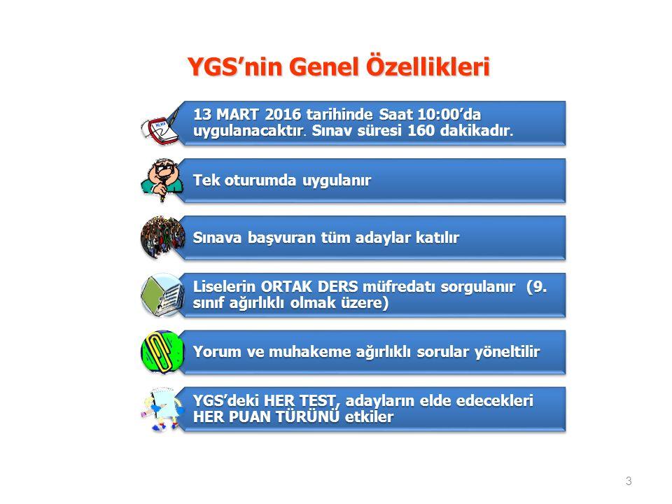 YGS'nin Genel Özellikleri 3 13 MART 2016 tarihinde Saat 10:00'da uygulanacaktır 13 MART 2016 tarihinde Saat 10:00'da uygulanacaktır.