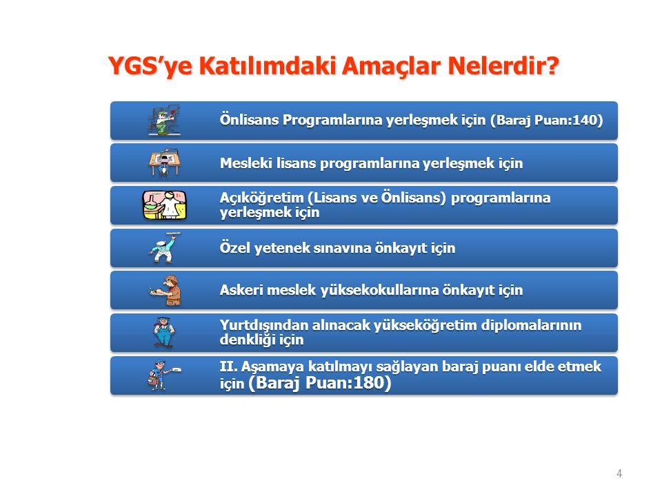 YGS'de Soru Sayıları 5