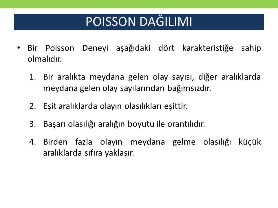 POISSON DAĞILIMI Bir Poisson Deneyi aşağıdaki dört karakteristiğe sahip olmalıdır. 1.Bir aralıkta meydana gelen olay sayısı, diğer aralıklarda meydana