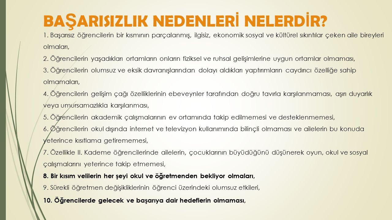 BA Ş ARISIZLIK NEDENLER İ NELERD İ R.1.