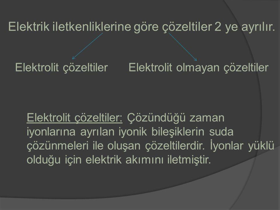 Elektrik iletkenliklerine göre çözeltiler 2 ye ayrılır. Elektrolit çözeltiler Elektrolit olmayan çözeltiler Elektrolit çözeltiler: Çözündüğü zaman iyo