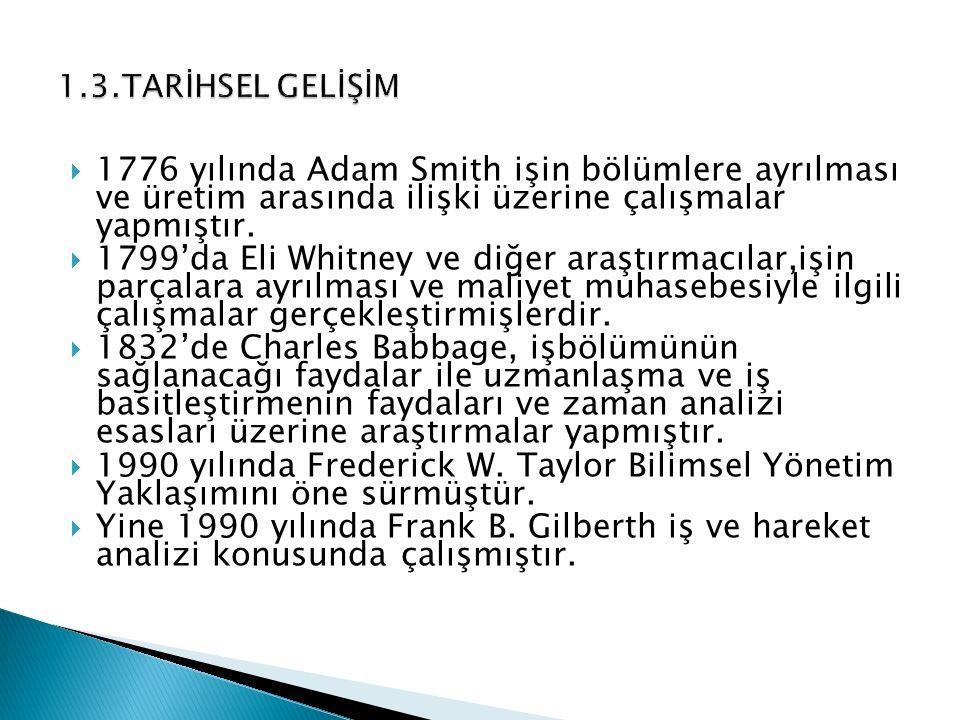  1776 yılında Adam Smith işin bölümlere ayrılması ve üretim arasında ilişki üzerine çalışmalar yapmıştır.  1799'da Eli Whitney ve diğer araştırmacıl