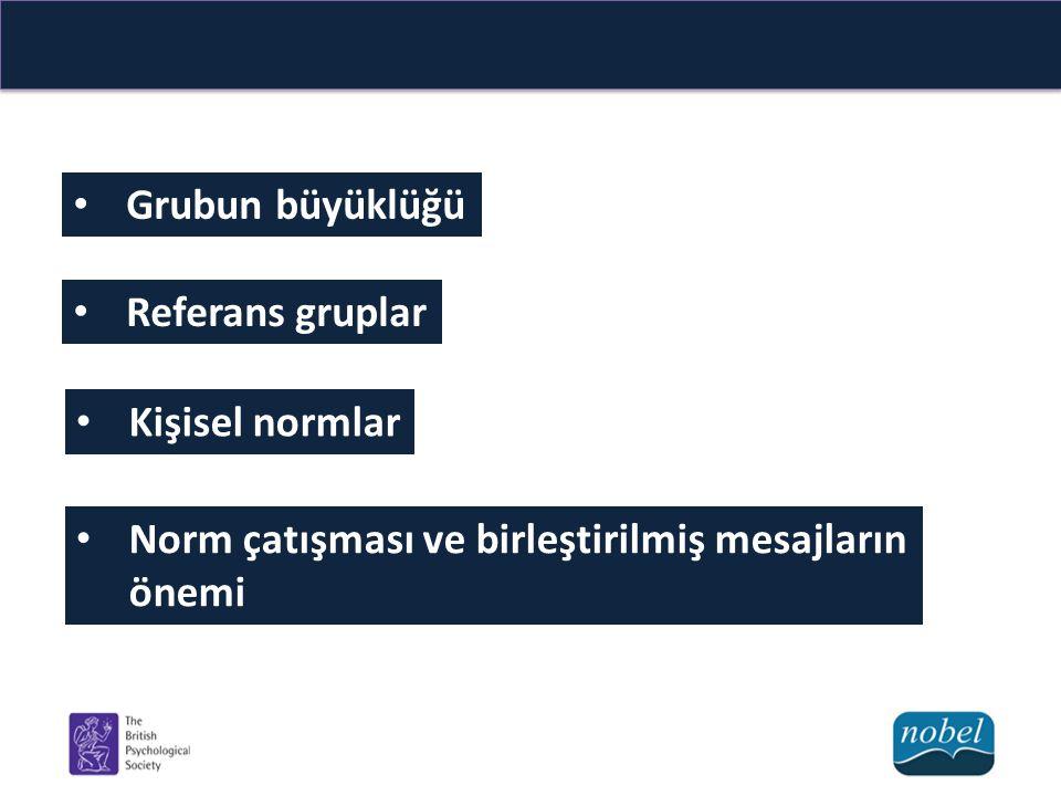 Grubun büyüklüğü Referans gruplar Kişisel normlar Norm çatışması ve birleştirilmiş mesajların önemi