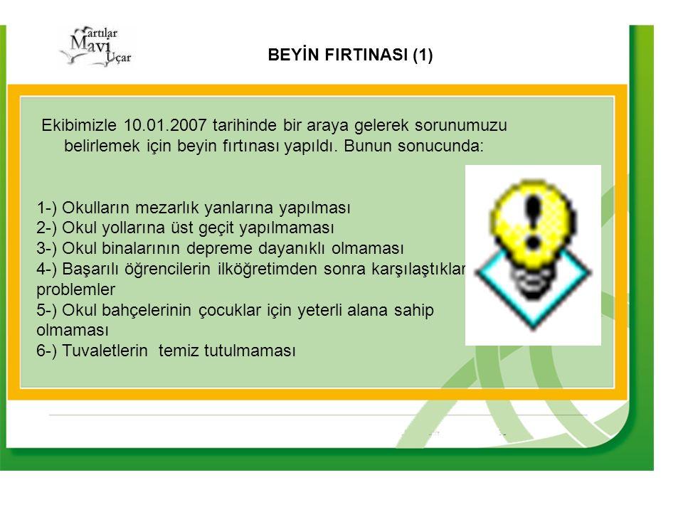 BEYİN FIRTINASI (1) Ekibimizle 10.01.2007 tarihinde bir araya gelerek sorunumuzu belirlemek için beyin fırtınası yapıldı. Bunun sonucunda: 1-) Okullar