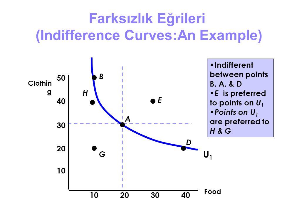 Indifferent between points B, A, & D E is preferred to points on U 1 Points on U 1 are preferred to H & G Farksızlık Eğrileri (Indifference Curves:An