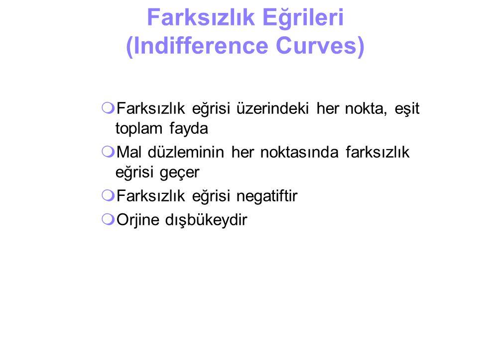 Farksızlık Eğrileri (Indifference Curves)  Farksızlık eğrisi üzerindeki her nokta, eşit toplam fayda  Mal düzleminin her noktasında farksızlık eğris
