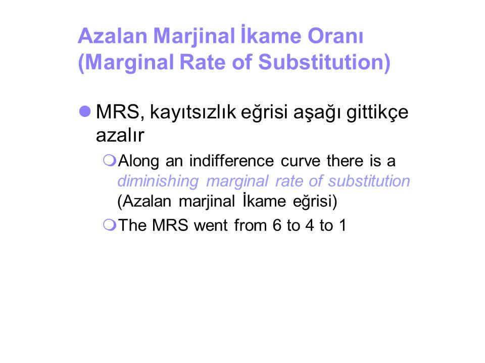 Azalan Marjinal İkame Oranı (Marginal Rate of Substitution) MRS, kayıtsızlık eğrisi aşağı gittikçe azalır  Along an indifference curve there is a dim