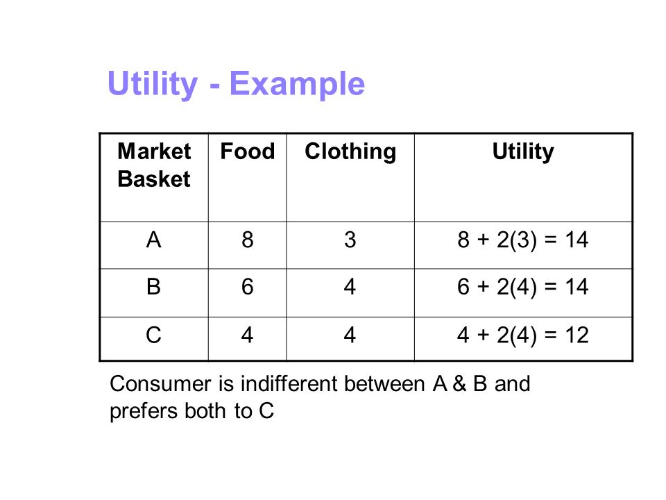 Utility - Example Market Basket FoodClothingUtility A838 + 2(3) = 14 B646 + 2(4) = 14 C444 + 2(4) = 12 Consumer is indifferent between A & B and prefe